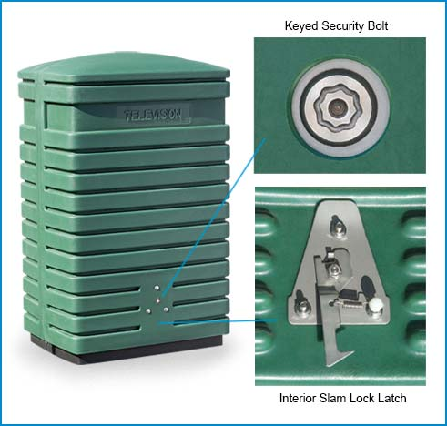 Security Lock System